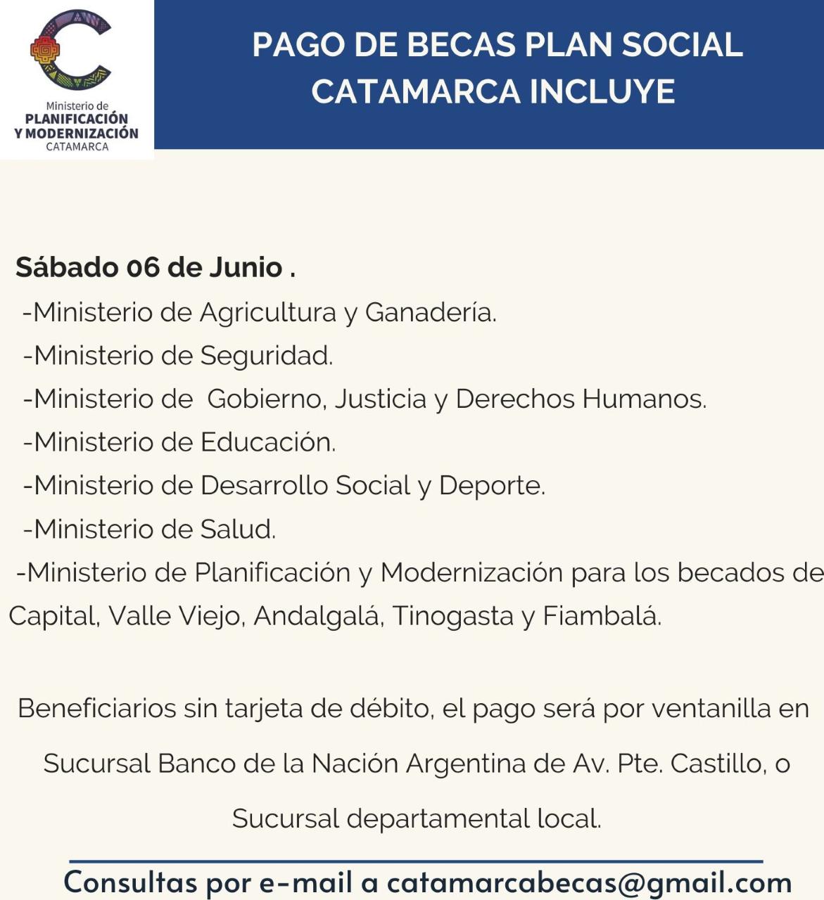 """Cronograma de pago de becas """"Catamarca Incluye"""""""
