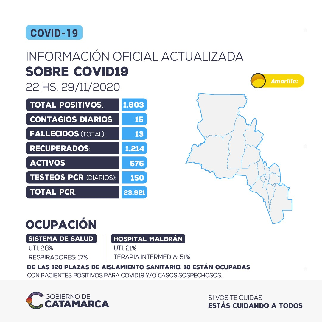 Información oficial actualizada sobre COVID-19